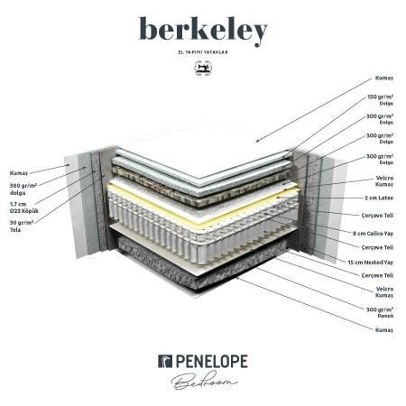 New Berkeley Yatak 180x200 - Thumbnail