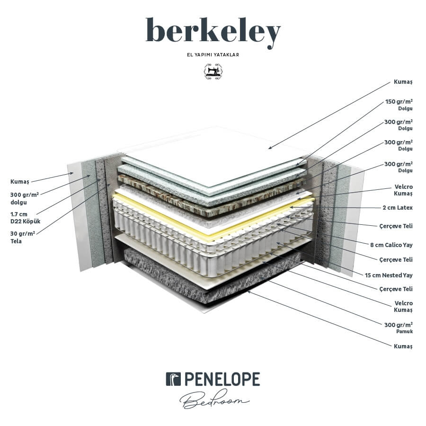 New Berkeley Yatak 180x200