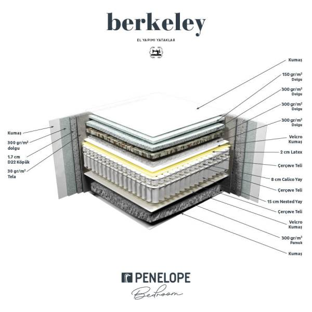 New Berkeley Yatak 200x200 - Thumbnail