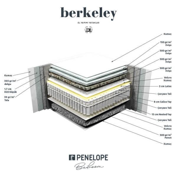 New Berkeley Yatak 160x200 - Thumbnail