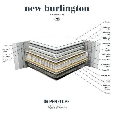 New Burlington Yatak 180x200 - Thumbnail