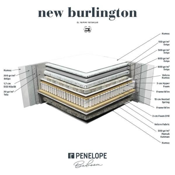 New Burlington Yatak 180x200