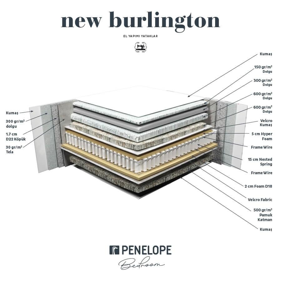New Burlington Yatak 160x200