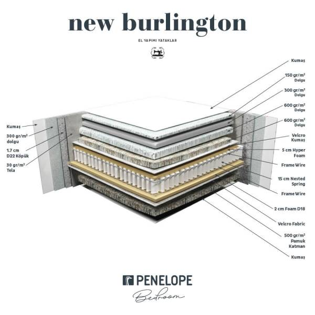 New Burlington Yatak 100x200 - Thumbnail