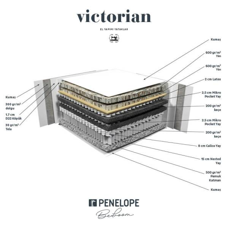 New Victorian Yatak 180x200 - Thumbnail