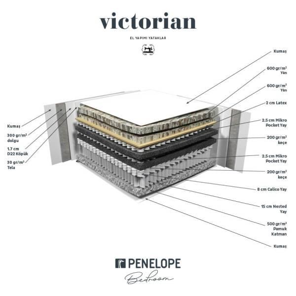New Victorian Yatak 180x200